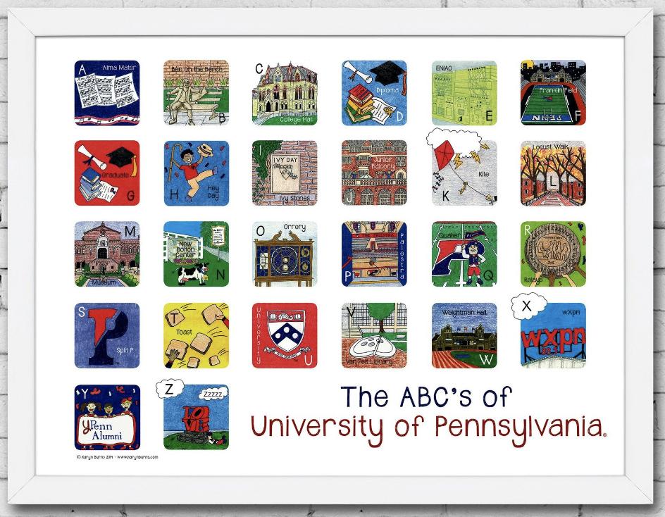 Penn Alumni - Alumni Benefits